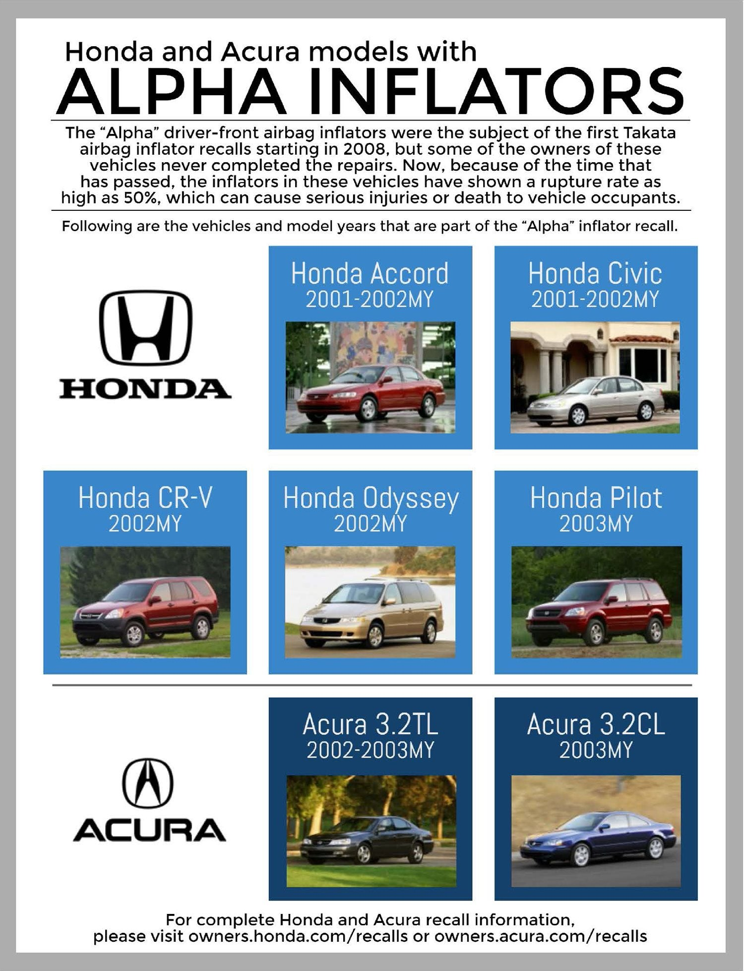 Owners Honda Com >> Honda Dealership Houston Tx High Risk Recalls Russell Smith Honda